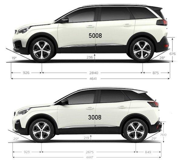 comparatif 5008 et 3008