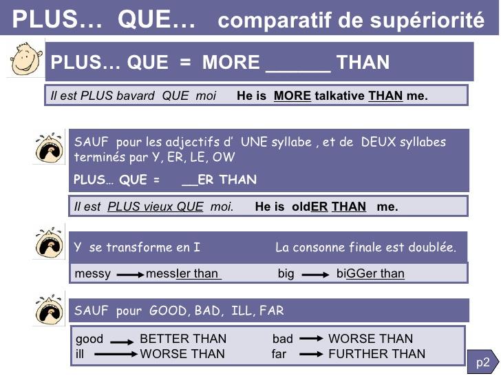 comparatif de superiorite anglais