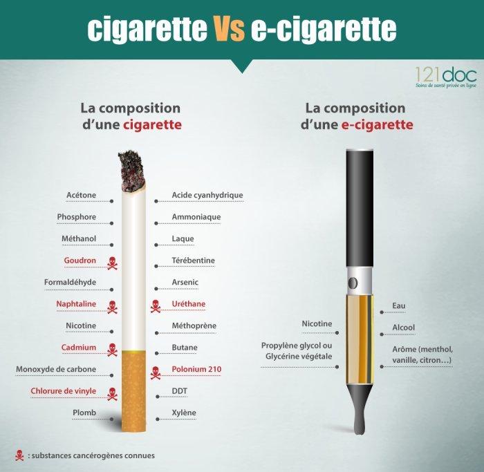 comparatif e cigarette