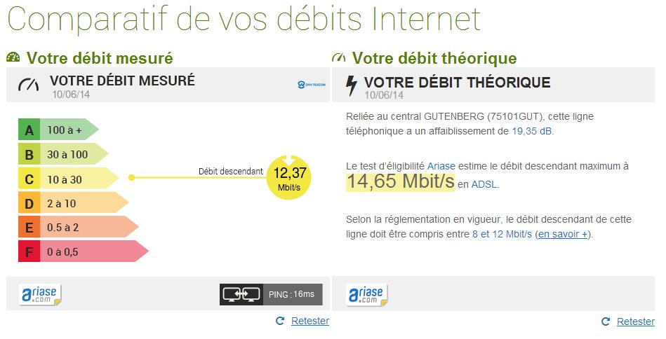 comparatif internet