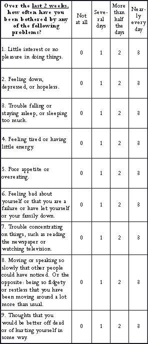 test de depression