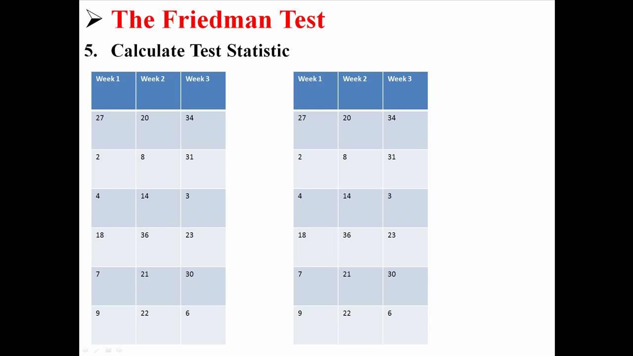 test de friedman