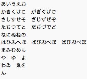 test de japonais