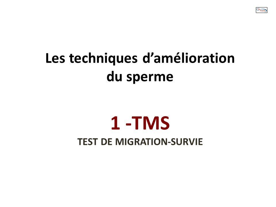 test de migration survie