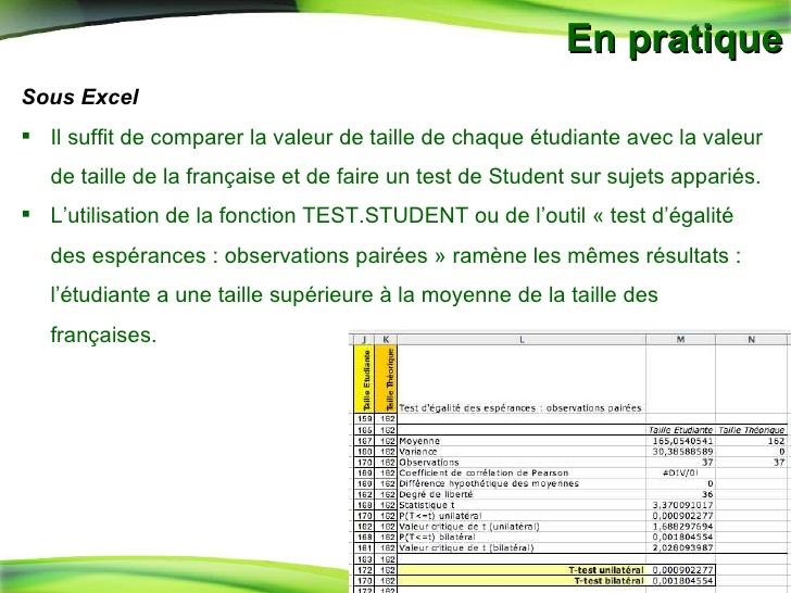 test de student excel