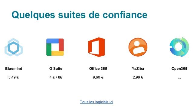 comparatif g suite