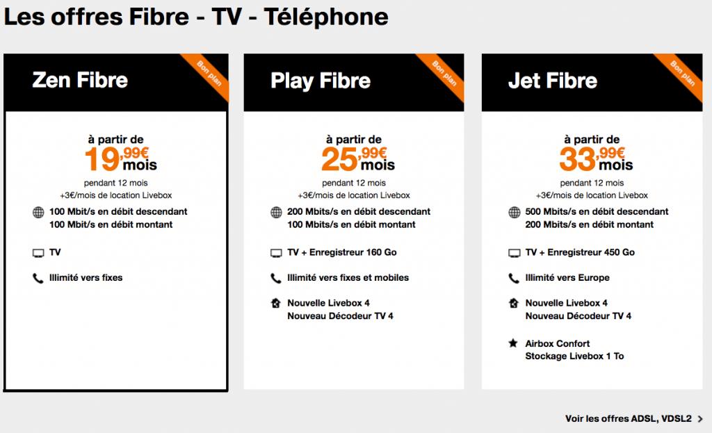 comparatif offre fibre