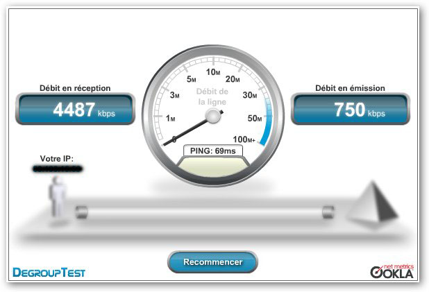 test de debit internet