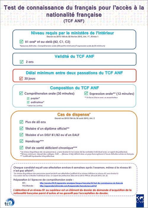 test de francais a imprimer