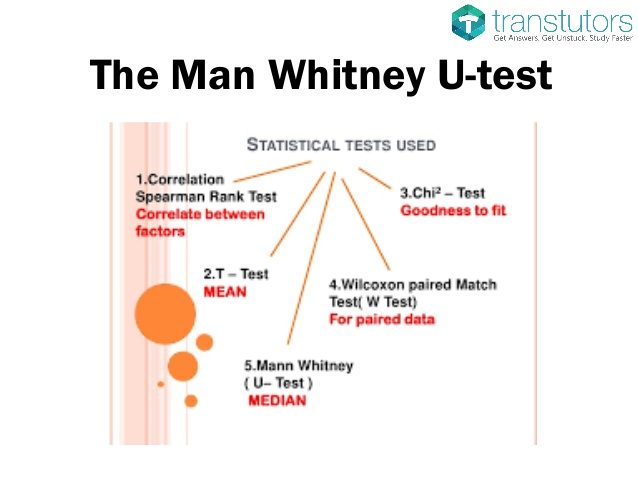 test de mann whitney