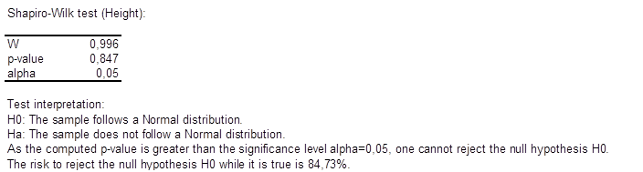 test de normalite r