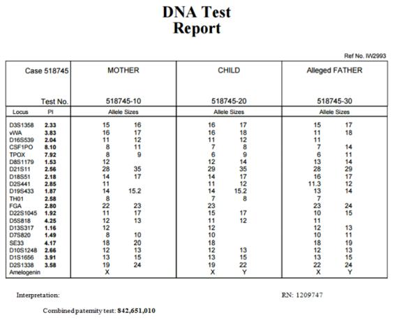test de paternite